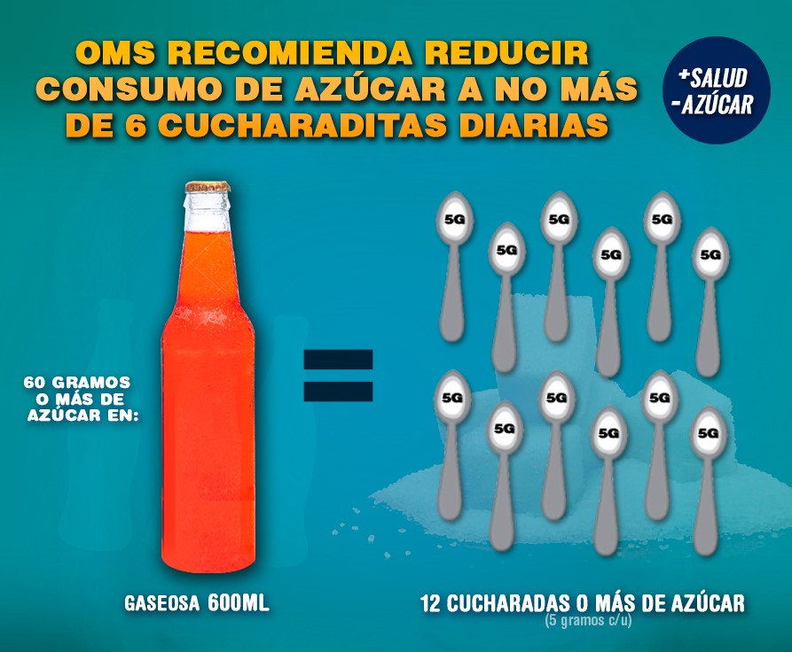 gaseosa-azucar-oms (2)